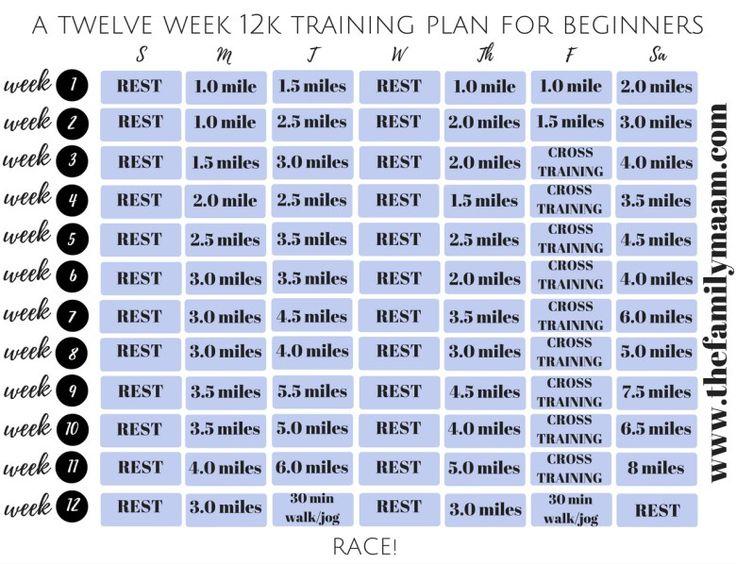 12 To 12k A Twelve Week 12k Training Plan For Beginners Running Workout And Marathon Training