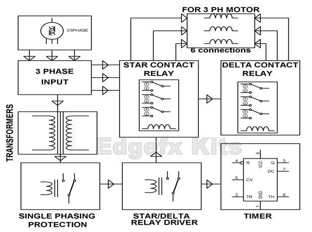 block diagram of motor starter1