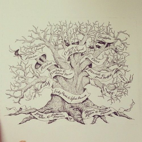 Beejaedee family tree drawing beestanton