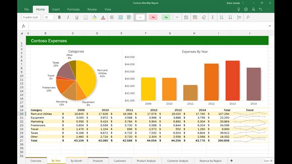 Microsoft excel Mobile is the best app for reviewing, updating, and creating spreadsheets on Windows phones and tablets (with a screen size of 10.1 inches or smaller). *** To create and edit spreadsheets on desktops, laptops, large tablets, and with Continuum* for phones, an Office 365 subscription is required. For more information, see requirements that follow. *** SPREADSHEETS ON THE GO • Spreadsheets look great on your phone and tablet: Formulas, charts, tables, and conditional…