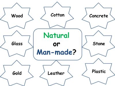 Materials-man-made or natural.ppt
