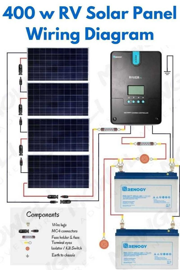 400 Watt Solar Panel Wiring Diagram Kit List Solar Panels Rv Solar Panels Campervan