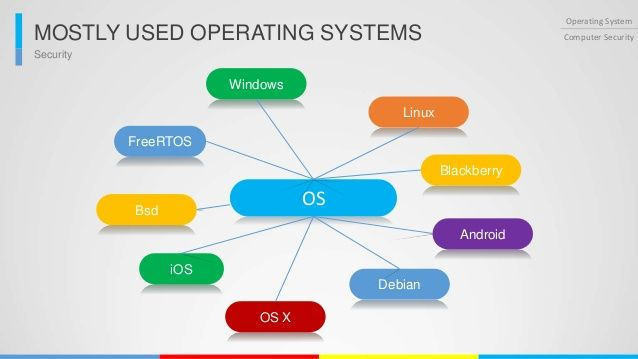 Operating Systems | Important Questions | Unit Wise |  Semester 4 | Regulation 2013 | Anna university  http://www.kprblog.in/cse/sem4/os-important-questions-unit-wise-2/