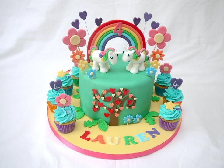 Decoration Of Cakes On Dailymotion