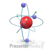 atomic structure definition | facts about atoms | what are the parts of an atom | atomic structure wikipedia | atomic structure | strusture atom in chemistry