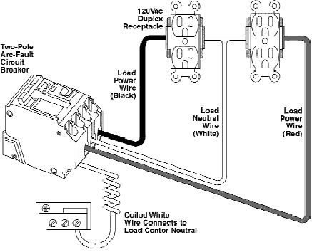 129 best ELECTRIC images on Pinterest   Electrical work