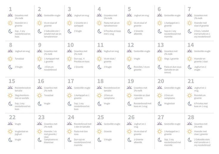 28 Dae Dieet Plan