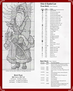 Santa with sword chart