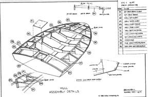 WKP: Search results for Layout boat