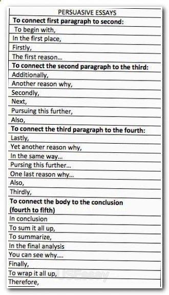 process speech ideas