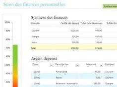 Suivi des finances personnelles
