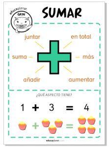 Poster suma: Material para imprimir de matemáticas infantil