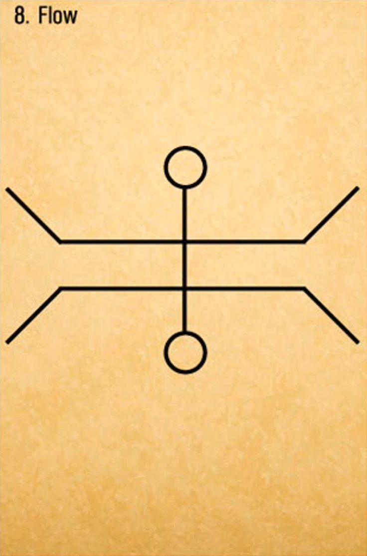 108 best images about symbols2 on pinterest alchemy