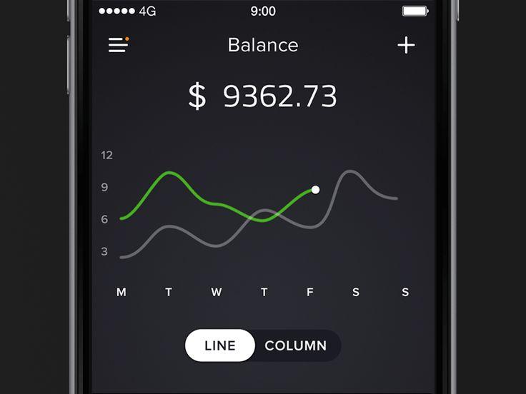 Balance Graph