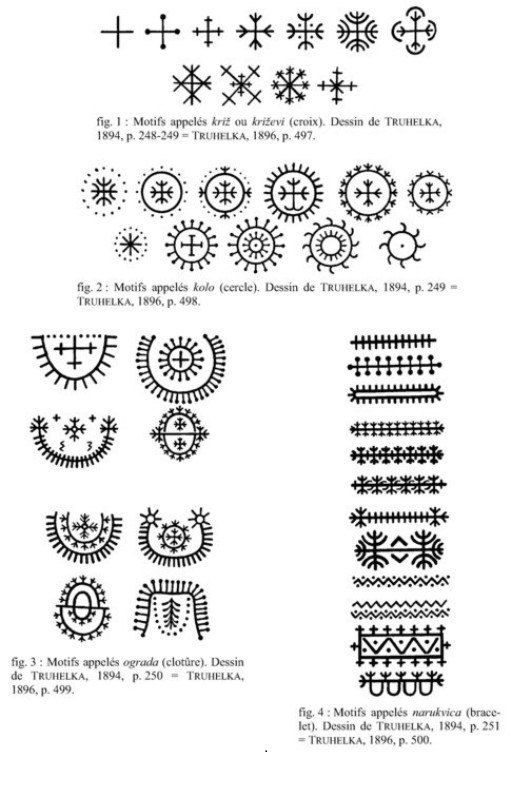 Croatian traditional tattoo symbols