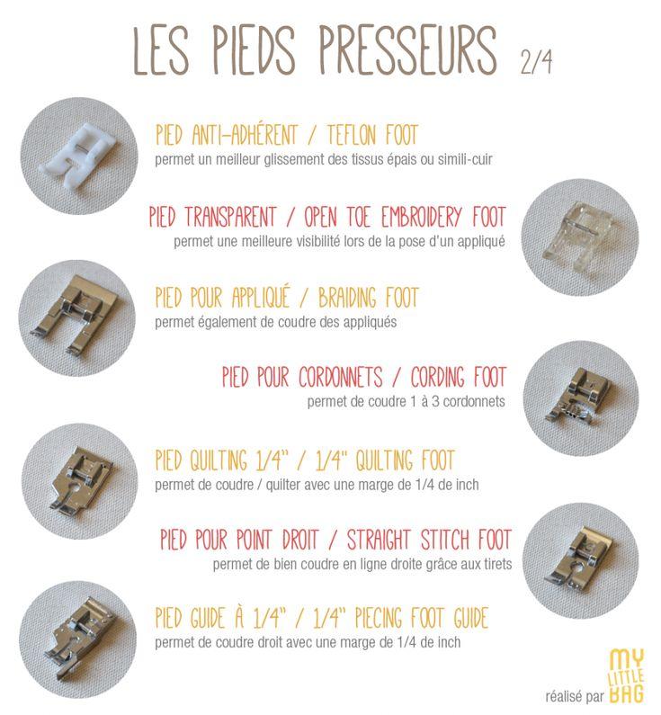 Pieds Presseurs 2/4 #Couture #DIY