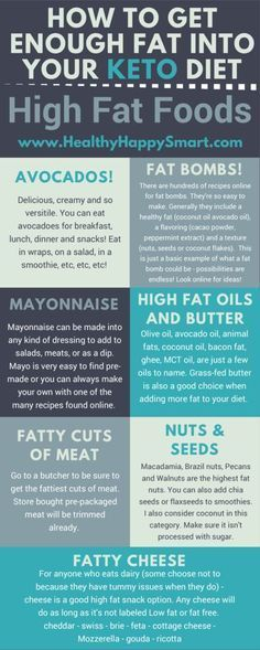 High Fat Foods - Get More Fat into Your Keto Diet! • Healthy.Happy.Smart. #Ket...