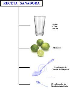 RECETA SANADORA AGUA MINERAL+LIMÓN+ CLORURO DE MAGNESIO+BICARBONATO DE SODIO RECETA SANADORA El Primer día del tratamiento se deben exprimir tres limones, que es igual a 150cc y agregar una cu…