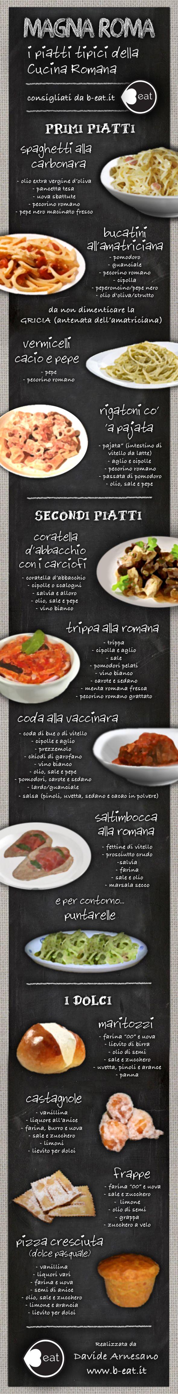 Ieri era il compleanno di #Roma: abbiamo pensato di omaggiarla con una #infografica sulla #cucina romana. #food #infographic