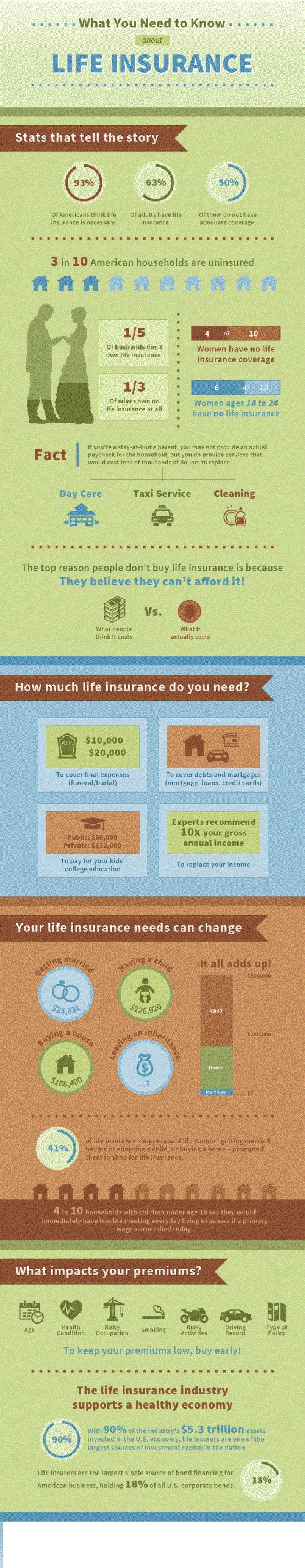 Quotes About Life Insurance 13 Best Life Insurance Images On Pinterest  Life Insurance