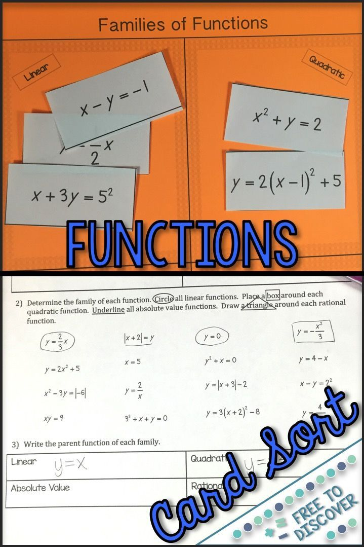 In This Functions Card Sort Algebra 1 Students Will Work Together To Sort Equations Into Fam Middle School Math High School Algebra High School Math Classroom