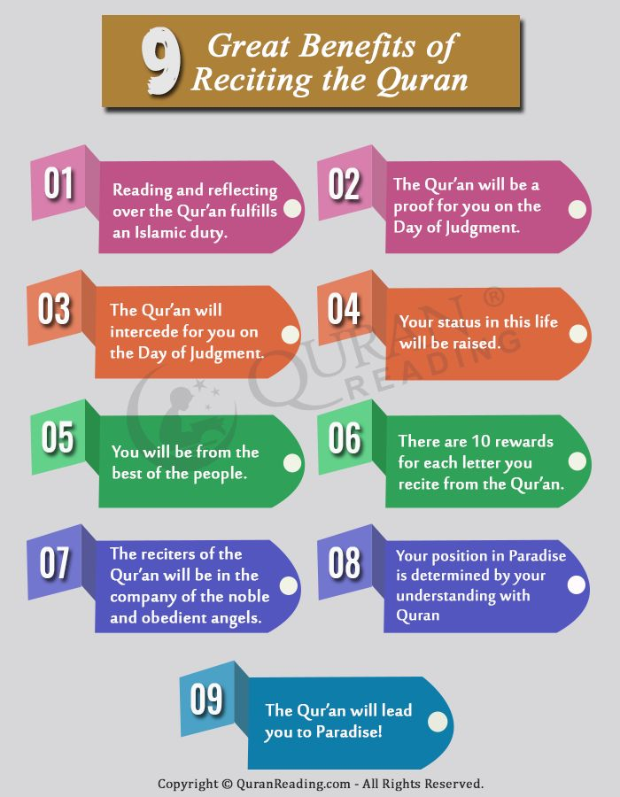 9 Benefits Of Reciting Quran With Translation #Quran