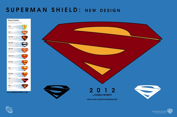 New Design Logo [History]    Here my personal version of the new Zack Snyder movie. Art by Daniele Moretti