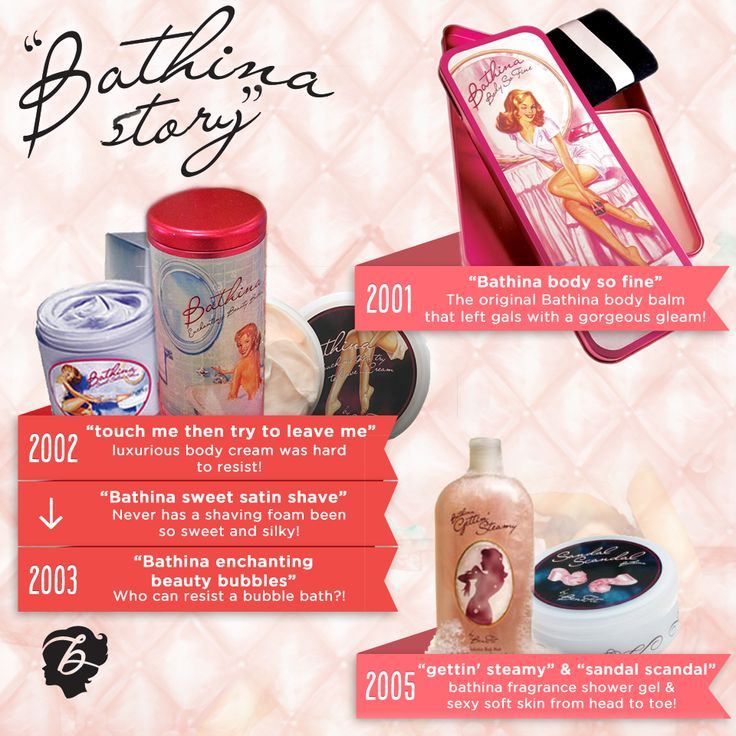 Who remembers this gorgeous goodies? Step back in time with our Bathina story...