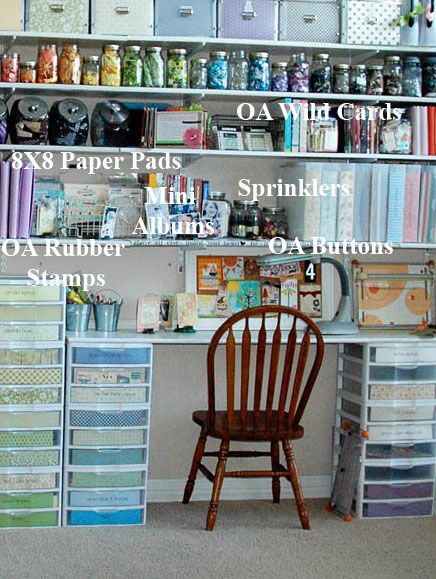 Not usually a fan of plastic drawers, but like them lined with pretty paper fronts organized by color. Like the shelves of ribbon jars also organized by color.