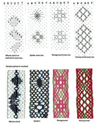 Intro to Bobbin Lace Making — Skill Builder   Make: