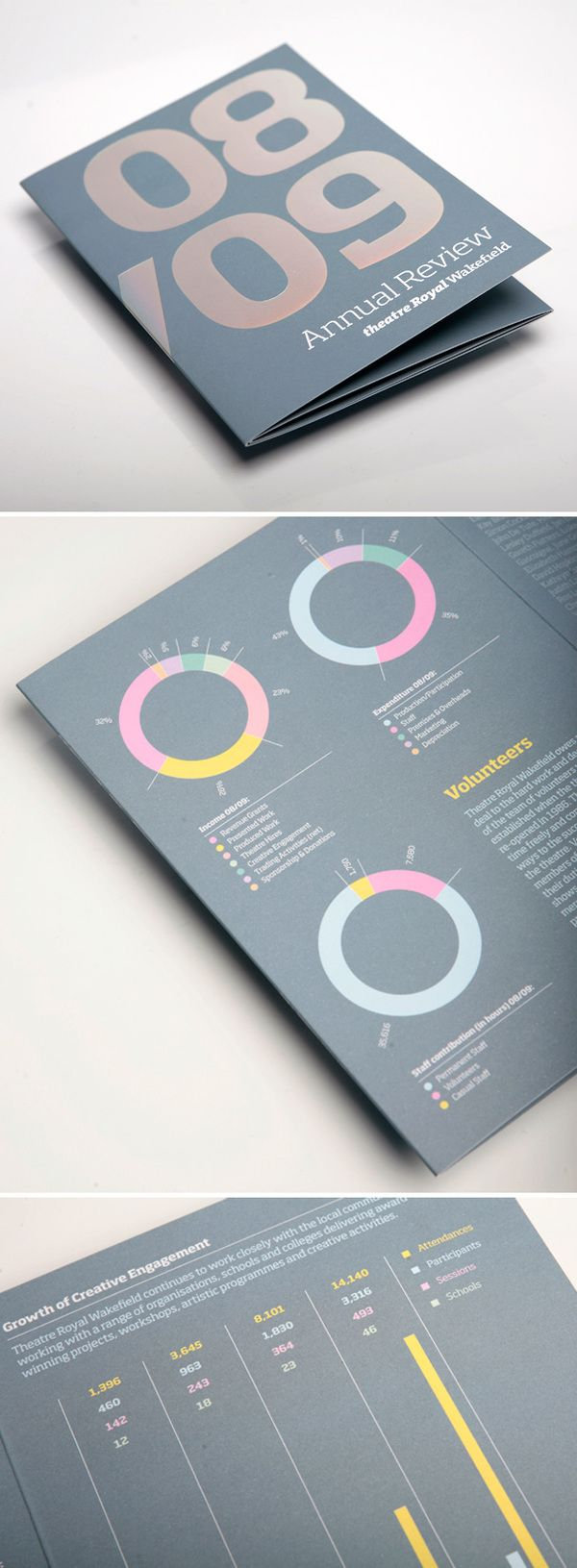 TRW - Annual Review by Analogue , via Behance                                                                                                                                                                                 More