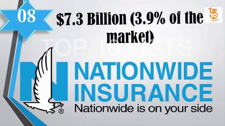 Top 10 Best Auto Insurance Companies in the US 2016   Best Auto Insurance Company - WATCH VIDEO HERE -> http://bestcar.solutions/top-10-best-auto-insurance-companies-in-the-us-2016-best-auto-insurance-company     Top 10 Auto Insurance Companies in the United States Top 10 good auto insurance company in the United States. Has your car been stolen? Or you want to be without tension … In this video, the list contains the top ten auto insurance companies in the United Stat