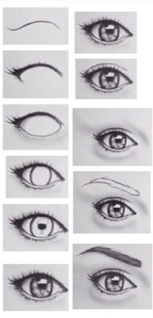 How to: eye