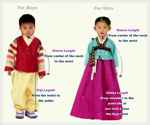Measurements of traditional Korean hanbok