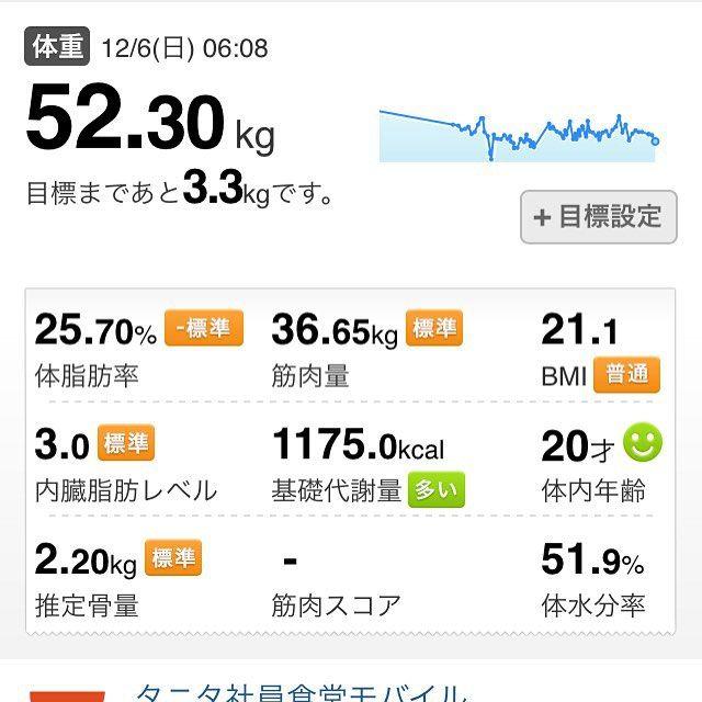 #RIZAP d123 おはようございます 本日も頑張りましょうー #ライザップ#パーソナルトレーニング#糖質制限#低糖質#糖質オフ#ダイエット#公開ダイエット#減量#トレーニング#ダイエット日記#ダイエット記録#レコーディングダイエット#ボディメイク#diet#workout#fit#fitness#lowcarb#dietfood#bodymake#다이어트#다이어트식단 #ライザップ紹介制度 で#ライザップ入会金無料 になります詳しくはコメントかDMにて by 201508_rizap