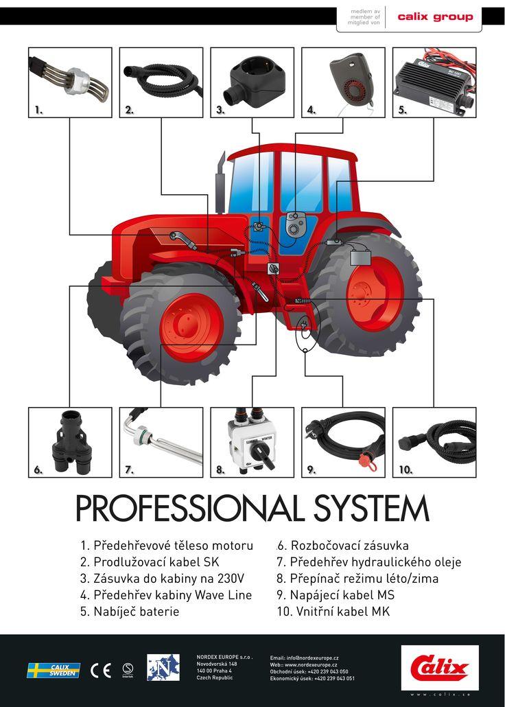 Systém elektrického předhřevu pro ohřev motoru Calix lze nainstalovat do hospodářských vozidel.