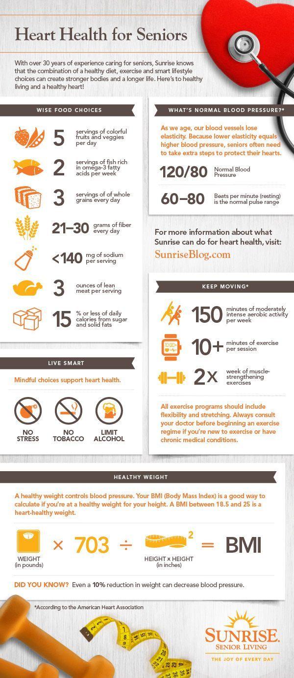 Heart Health for Seniors Infographic