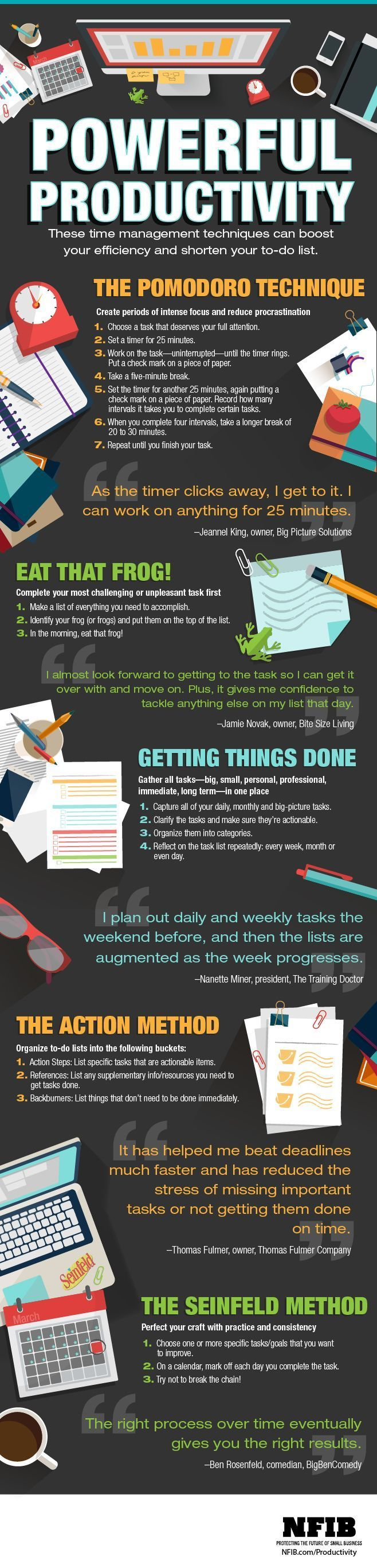 5 Ways to Be More Productive - 1) Pomodoro 2) Eat that frog. Hardest things first. 3) Getting Things Done... ""