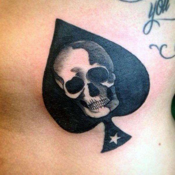 Skull Inside Spade Tattoo