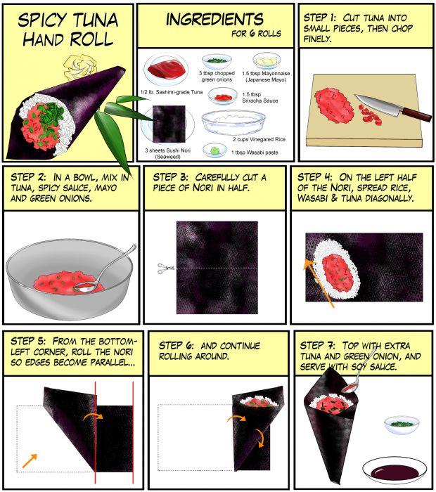 Spicy Tuna Hand Roll | Chef Taro