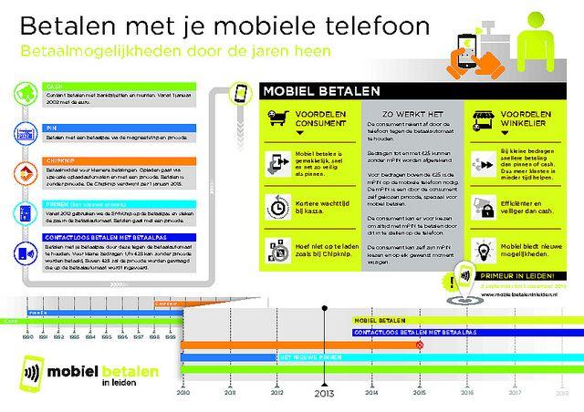 betalen met je mobiele telefoon