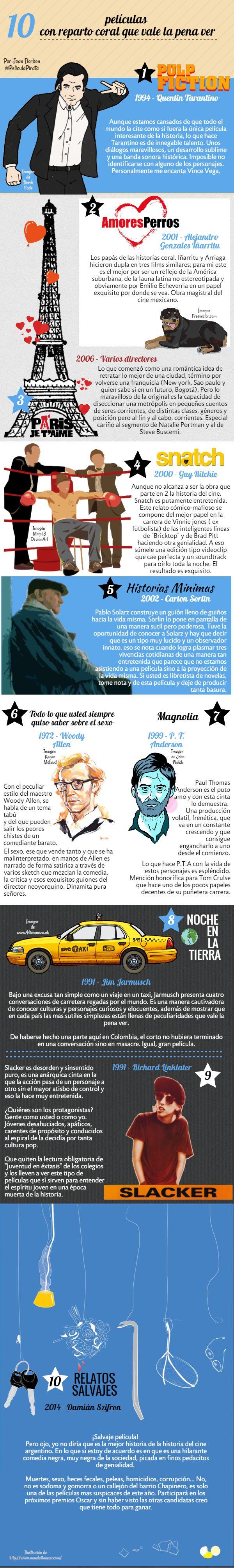 Infografía de películas coral. Relatos salvajes, Pulp Fiction, Magnolia, Amores Perros, Snatch.