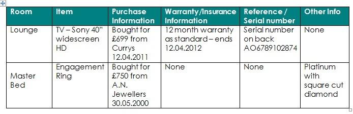 For household insurance!
