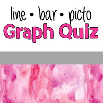 The graph quiz includes 3 multiple choice problems, asking students to identify the type of graph shown. There are 3 questions asking students to create graphs using given data. Check out the preview to see the two-page quiz. If you like this, check out my other