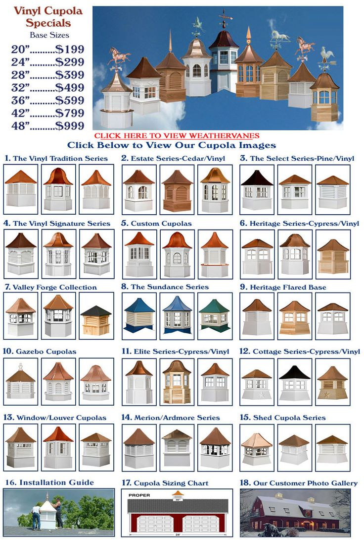 Cupolas weathervanes caba as pinterest muebles for Cupola plans pdf