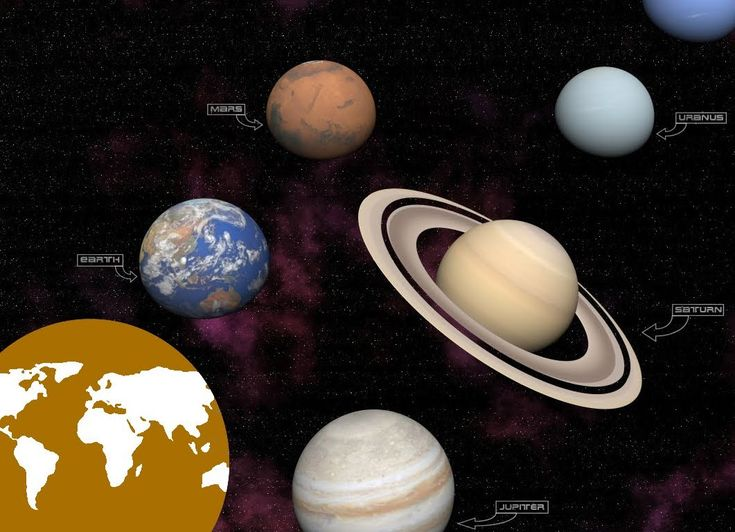 La Eduteca - El Sistema Solar. El Sistema Solar está compuesto por una serie de planetas y cuerpos de diferentes características. En este vídeo podrás aprender qué planetas forman el Sistema Solar y muchas más cosas. Este vídeo del área de CONOCIMIENTO DEL MEDIO, está dedicado al Sistema Solar.