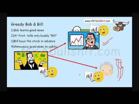 Efficient Market Hypothesis in 2 Easy Steps: What is Efficient Market Hypothesis Lecture EMH - YouTube