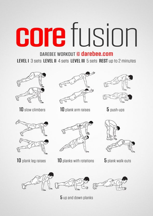 Hard core ab workout plan