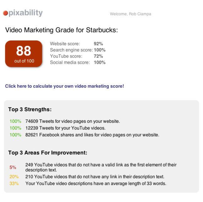 online video content marketing http://www.tuberads.com