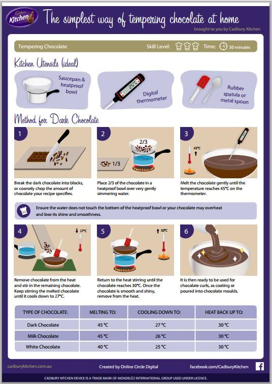 The simplest way of tempering chocolate at home